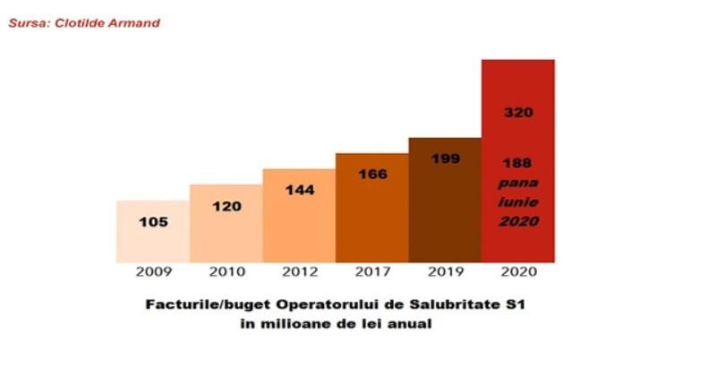 facturi salubritate1