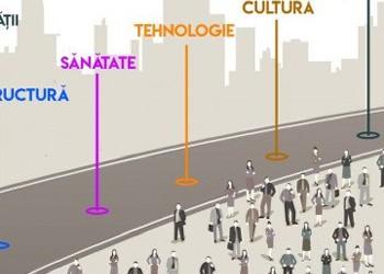 """Studenții, elevii și tinerii se alătură campaniei """"România vrea autostrăzi"""" și vor să formeze o """"#AutostradăUmană"""": """"#Șînoi, tinerii, viitorul acestei țări, vrem autostrăzi!"""""""