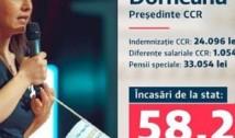 """Ioana Constantin: """"Adevărul despre pensiile speciale? Există 2 modalități, dacă chiar vrem să le eliminăm!"""""""
